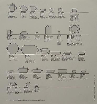Villeroy & Boch forme Milano utilisée pour les motifs acapulco